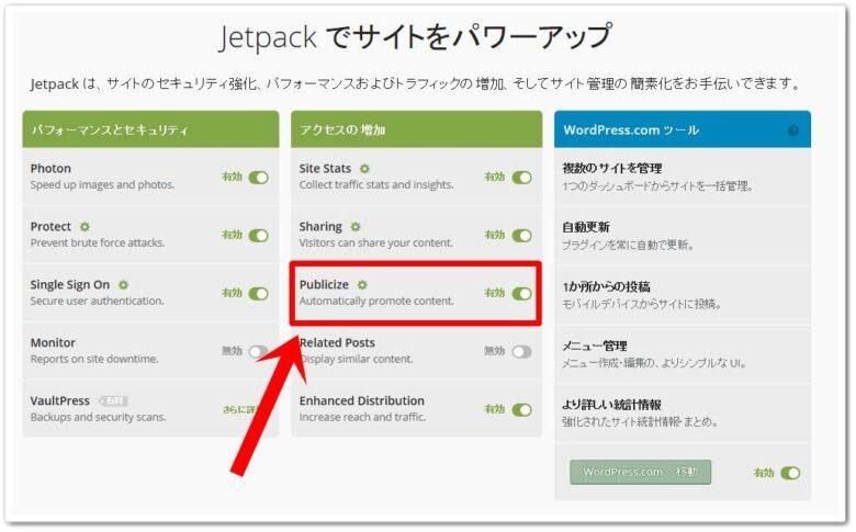 jetpack連携①