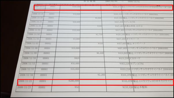 FXでトルコリラを長期間保持してスワップポイントをお得に稼ぐ方法!