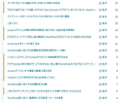 ブログ過去記事リライト2