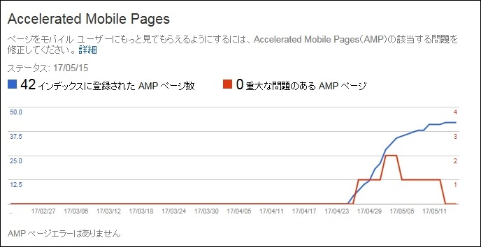 Google Search Consoleで「AMPページのエラーを修正してください」と言われた時の対処法