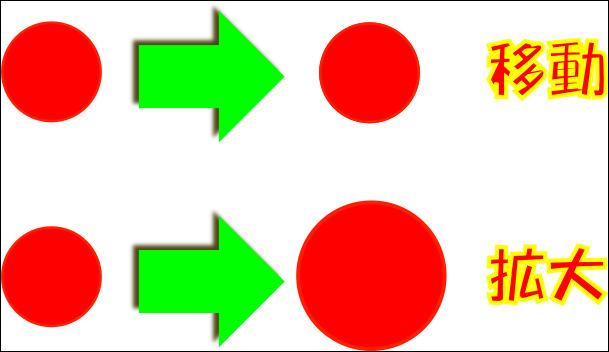 inkscape(インクスケープ)で最低限覚えておきたいツールの使い方【初心者編】