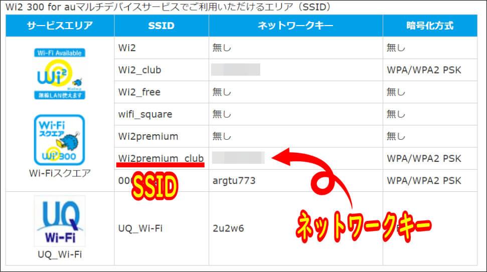 Wi2 300 for auマルチデバイスサービスの使い方