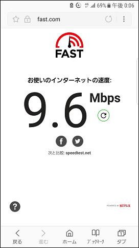 IIJmioのクーポンOFF(低速通信)の速さはどれくらい?