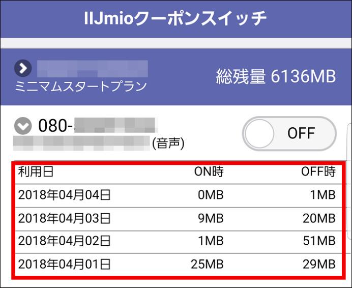 IIJmioクーポンスイッチ『みおぽん』データ使用量を確認するには?