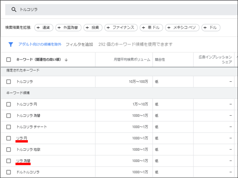 キーワードプランナーの使い方 検索ボリュームが表示される