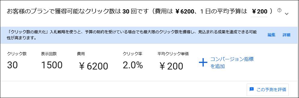 出稿時の「クリック数」「表示回数」「費用」「クリック率」「平均クリック単価」が簡単に分かる