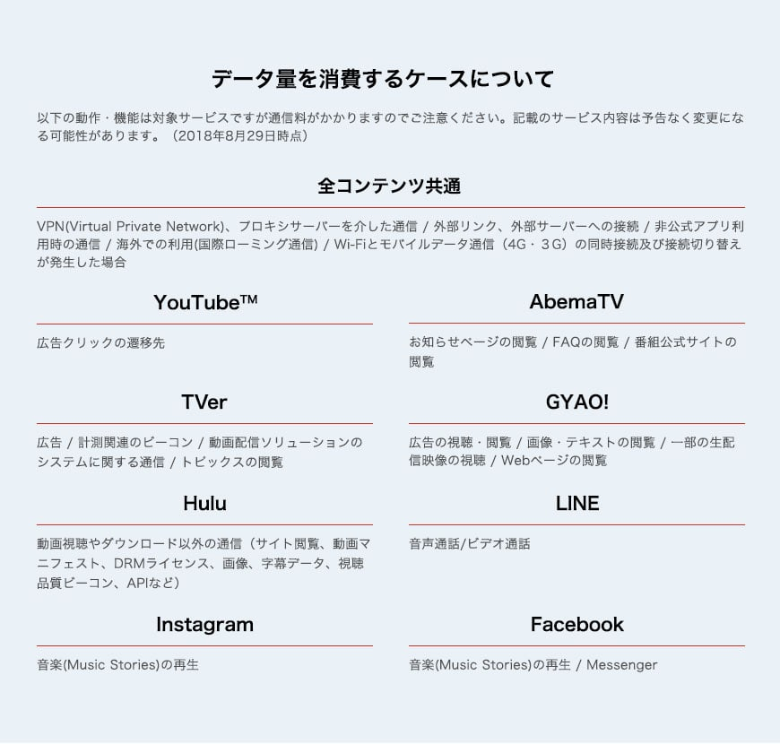 ソフトバンクのウルトラギガモンスター+(プラス)を徹底解説!