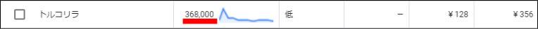 キーワードプランナーの使い方 月間平均検索ボリューム 詳細化
