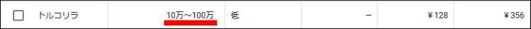 キーワードプランナーの使い方 月間平均検索ボリューム