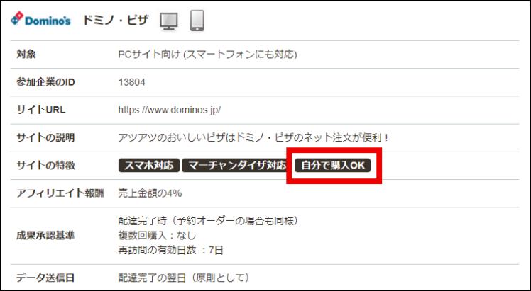リンクシェア セルフバック可能な案件はプログラムの「サイトの特徴」欄に「自分で購入OK」と記載されている