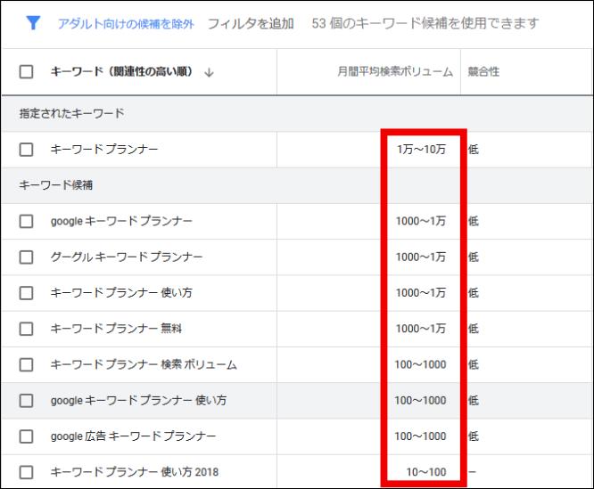 広告費を支払っていない場合のキーワードプランナーの検索ボリューム数の表示