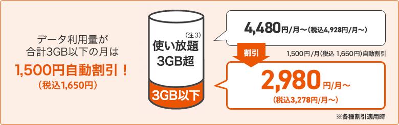 使い放題 MAX 5G