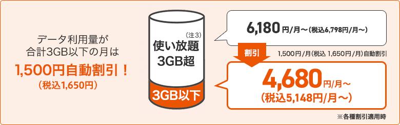 使い放題MAX 5G テレビパック