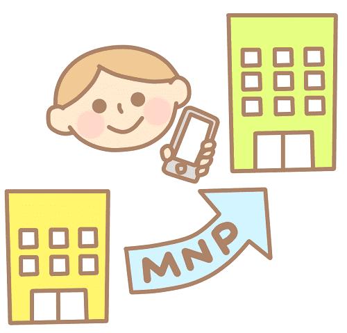 J:COMモバイルから楽天モバイルにMNPで乗り換える方法